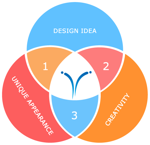 Creative Designing Pie Chart