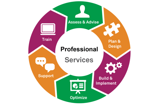Digital Marketing for Professional Services