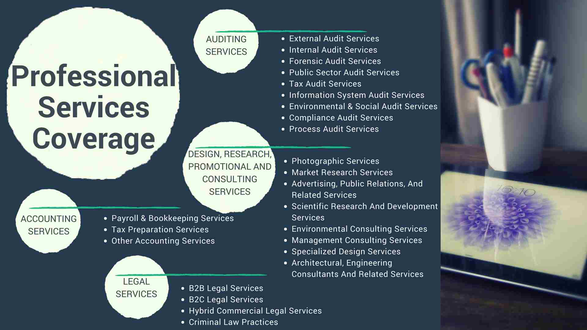 Digital Marketing Agency for Professional Services