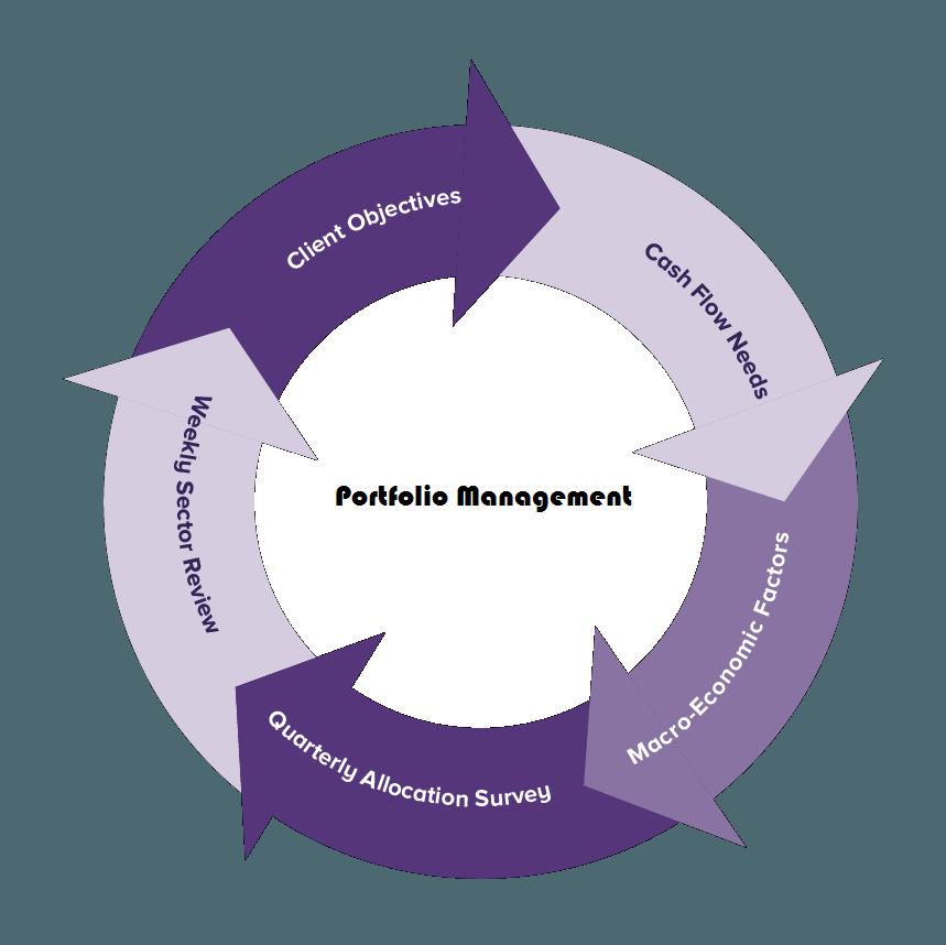 portfolio header image